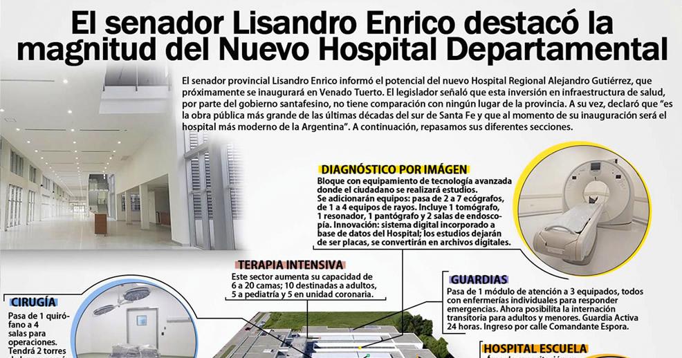 El senador Lisandro Enrico destacó la magnitud del Nuevo Hospital Departamental