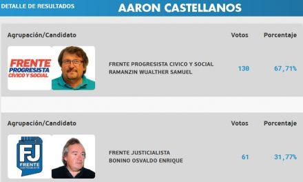 Ramanzín continuará en Aaron Castellanos