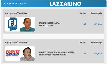 En Lazzarino ganó el Frente Justicialista