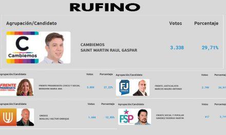 Cambiemos ganó en Rufino