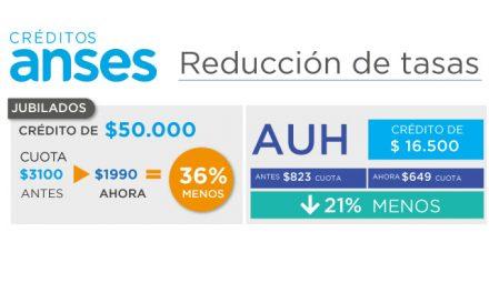 La Anses reduce la tasa de interés de los créditos a jubilados, pensionados y AUH
