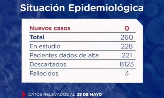 Santa Fe no confirma casos nuevos de Coronavirus