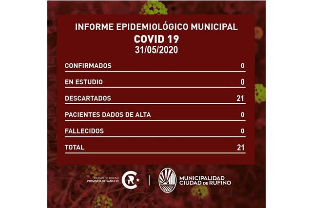 Casos descartados de Covid 19