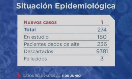 Santa Fe confirma 1 caso nuevo de coronavirus