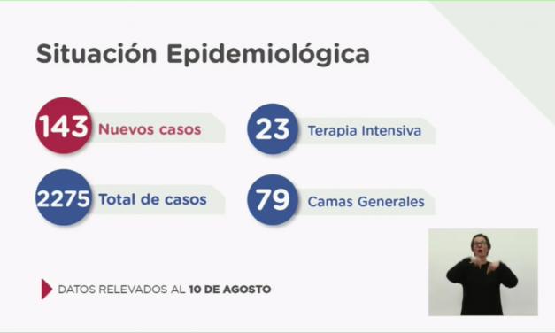143 casos nuevos de Coronavirus en nuestra provincia