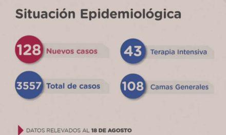 Santa Fe confirma 128 casos nuevos de Coronavirus