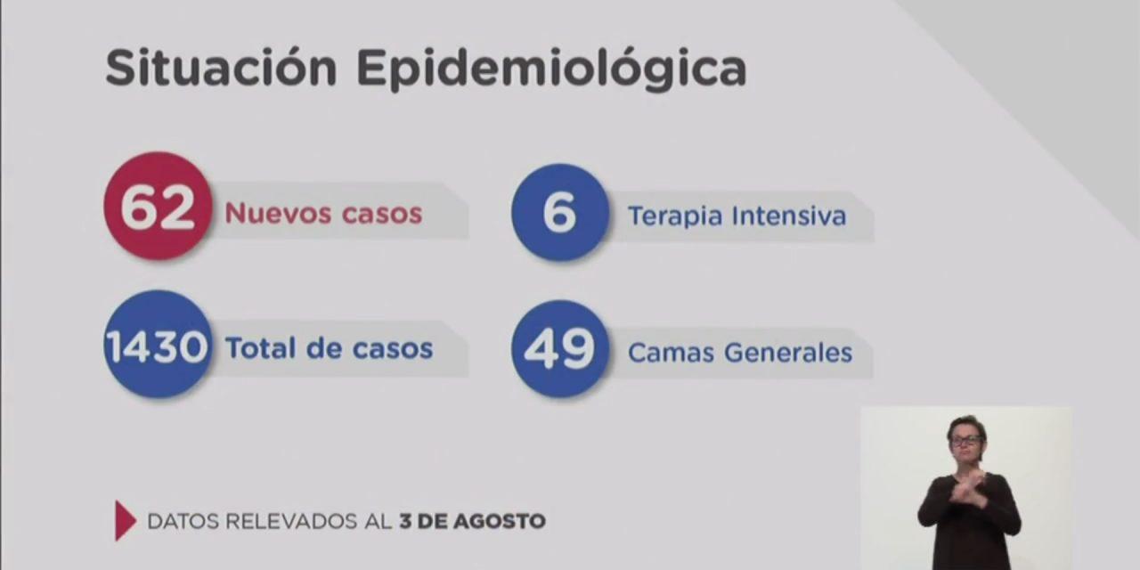 Santa Fe confirma 62 casos nuevos de Coronavirus