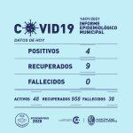 4 positivos de Covid-19 este jueves en Rufino