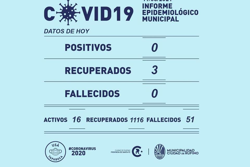 Sin contagios en Rufino por el Covid-19