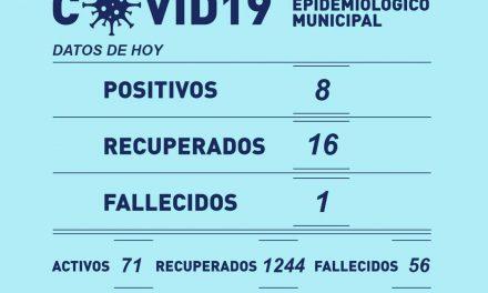 8 positivos y un fallecido por Covid-19 en Rufino este lunes