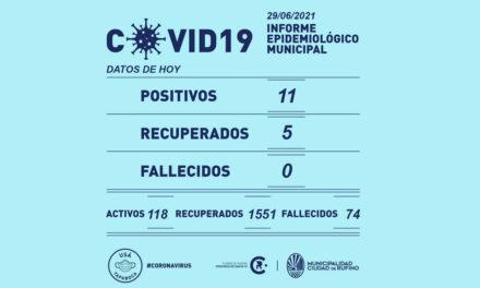 11 positivos por Covid-19 este martes en Rufino